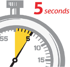 Illustration of a stopwatch showing 5 seconds has passed.