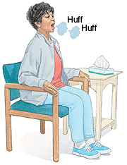 "Woman sitting in chair. Two clouds near mouth show her exhaling twice with ""huff"" sound."