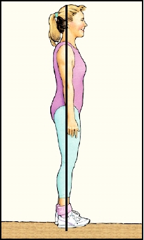 Side view of woman standing straight. Line shows her ears, shoulders, and hips are aligned.
